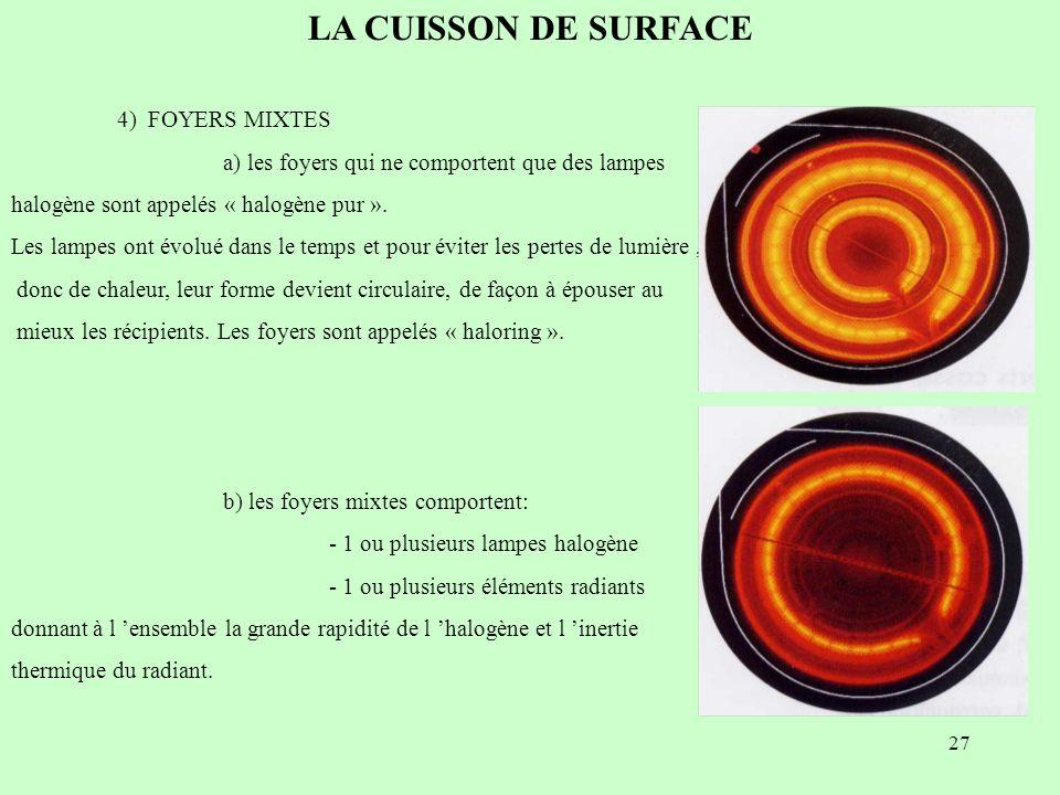 27 LA CUISSON DE SURFACE 4) FOYERS MIXTES a) les foyers qui ne comportent que des lampes halogène sont appelés « halogène pur ». Les lampes ont évolué