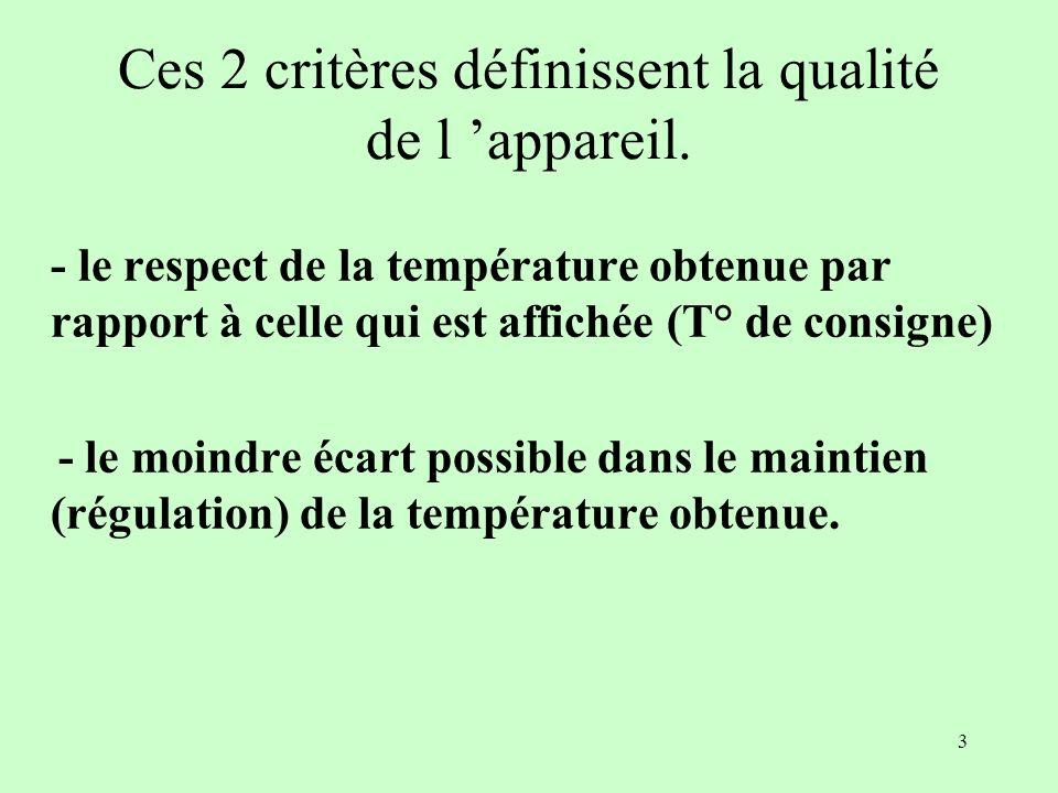 3 Ces 2 critères définissent la qualité de l appareil. - le respect de la température obtenue par rapport à celle qui est affichée (T° de consigne) -
