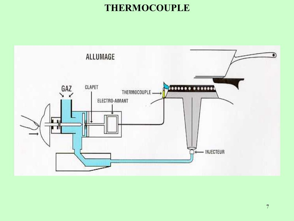 7 THERMOCOUPLE