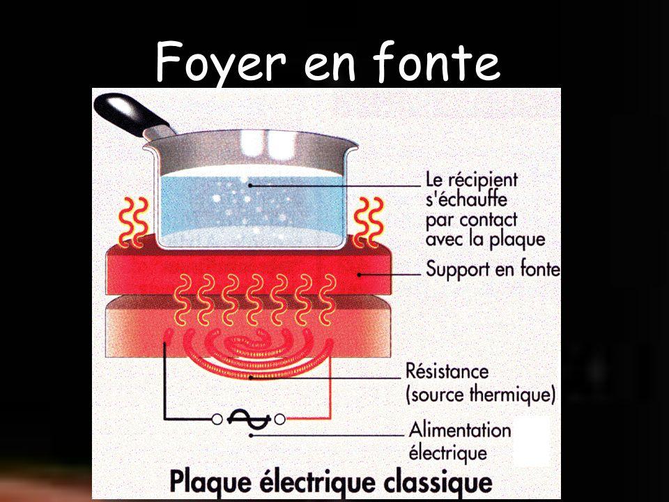 LA CUISSON DE SURFACE II) LES TABLES ELECTRIQUES L énergie utilisée est l électricité, mais elle est transformée en chaleur par différents procédés: 1) LES FOYERS FONTE un élément résistif chauffe une masse de fonte qui sert de support au récipient.