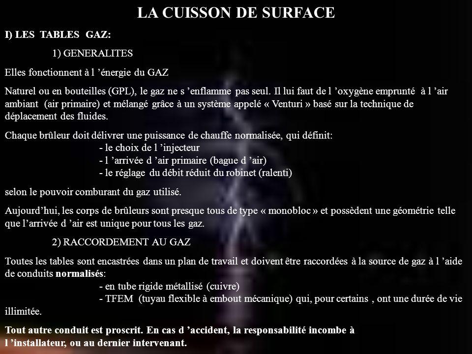 LA CUISSON DE SURFACE I) LES TABLES GAZ: 1) GENERALITES Elles fonctionnent à l énergie du GAZ Naturel ou en bouteilles (GPL), le gaz ne s enflamme pas