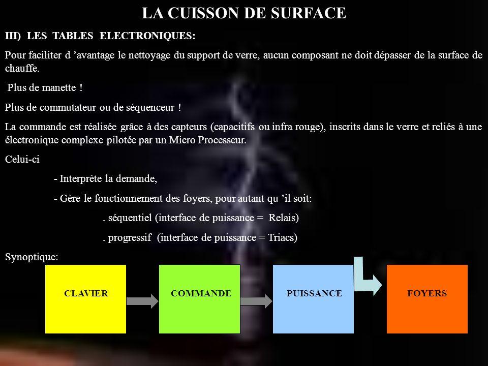 LA CUISSON DE SURFACE III) LES TABLES ELECTRONIQUES: Pour faciliter d avantage le nettoyage du support de verre, aucun composant ne doit dépasser de l