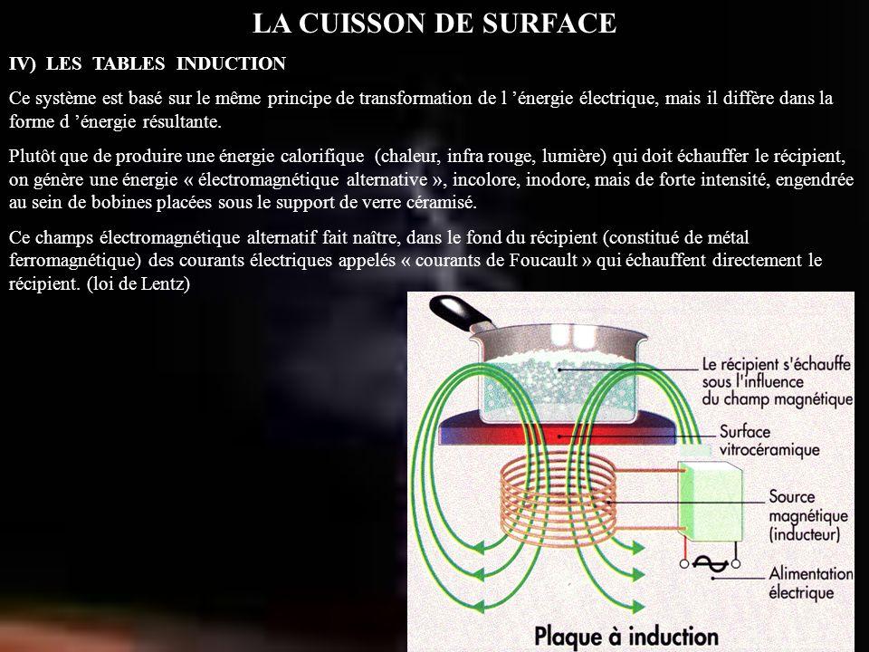 LA CUISSON DE SURFACE IV) LES TABLES INDUCTION Ce système est basé sur le même principe de transformation de l énergie électrique, mais il diffère dan