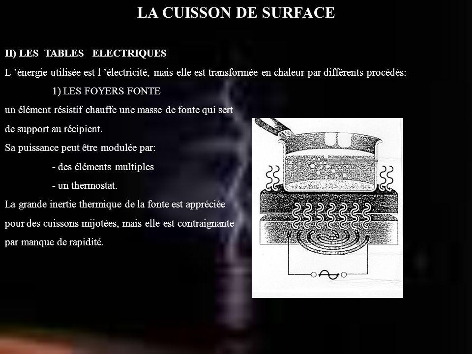 LA CUISSON DE SURFACE II) LES TABLES ELECTRIQUES L énergie utilisée est l électricité, mais elle est transformée en chaleur par différents procédés: 1