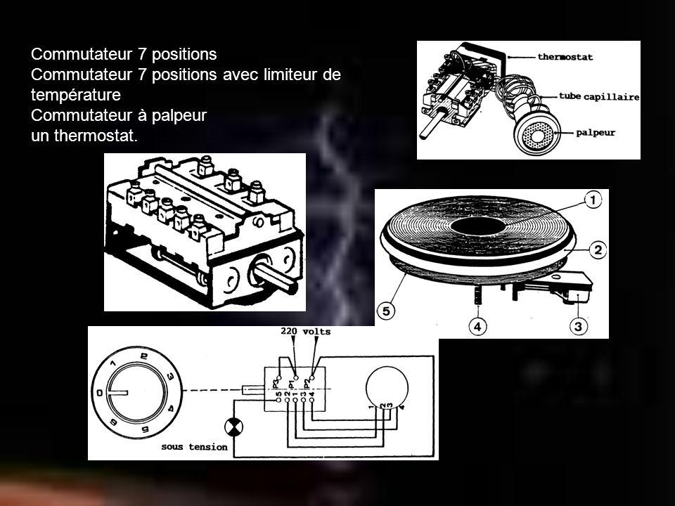 Commutateur 7 positions Commutateur 7 positions avec limiteur de température Commutateur à palpeur un thermostat.