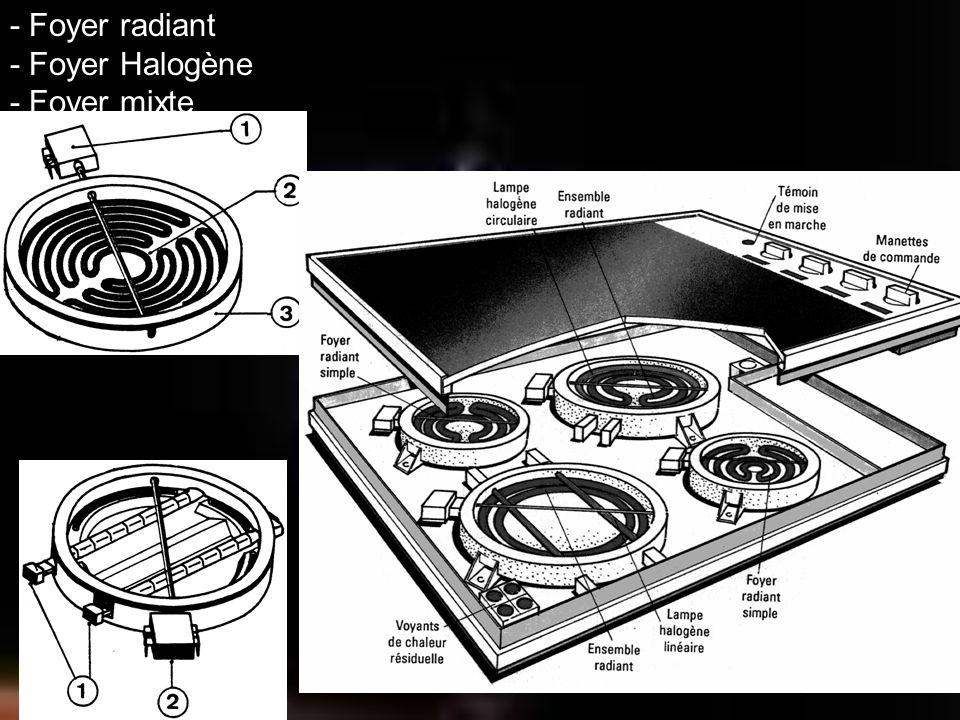 LA CUISSON DE SURFACE 2) LES FOYERS RADIANTS Le support est alors constitué de verre céramisé pour ses qualités de - résistance aux chocs thermiques et mécaniques - transmission des rayons infra rouges.