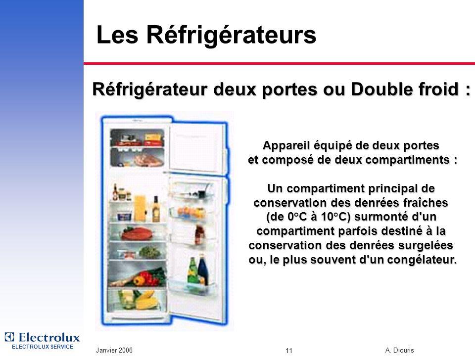 ELECTROLUX SERVICE Janvier 2006 A.