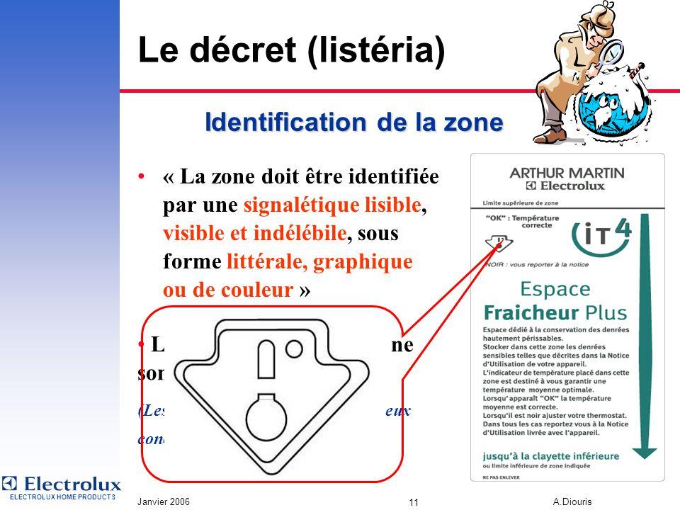 ELECTROLUX HOME PRODUCTS Janvier 2006 A.Diouris 10 Le décret (listéria) « Il est interdit de mettre à disposition, à titre gratuit ou onéreux, de déte
