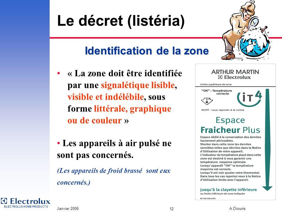 ELECTROLUX HOME PRODUCTS Janvier 2006 A.Diouris 11 Le décret (listéria) « La zone doit être identifiée par une signalétique lisible, visible et indélé