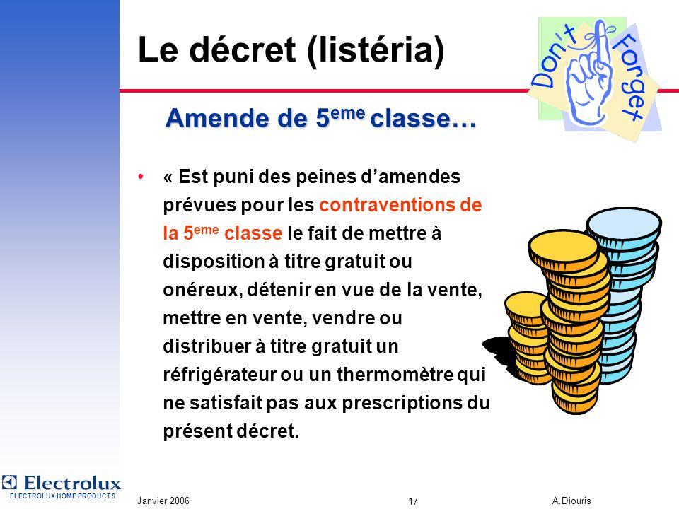 ELECTROLUX HOME PRODUCTS Janvier 2006 A.Diouris 16 Le décret (listéria) « Les dispositifs de type binaire destinés à indiquer si la température est in