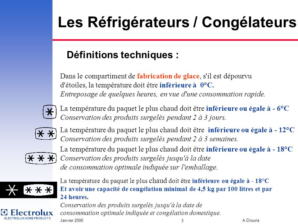 ELECTROLUX HOME PRODUCTS Janvier 2006 A.Diouris 2 Les Réfrigérateurs / Congélateurs Définitions techniques : 1°) Compartiments au-dessus de 0°C : Dans