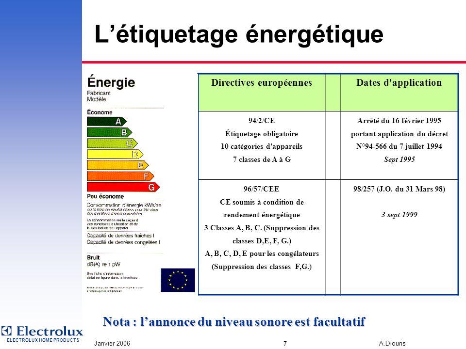 ELECTROLUX HOME PRODUCTS Janvier 2006 A.Diouris 6 Les Réfrigérateurs / Congélateurs Elles définissent les limites des températures ambiantes pour un f
