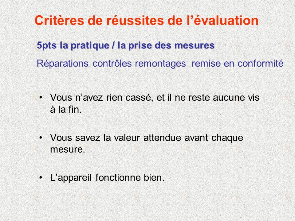 Critères de réussites de lévaluation 2pts Connaissance produit Vous savez répondre à toutes les questions de lexaminateur.