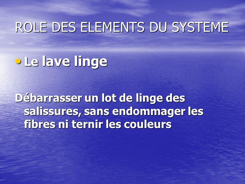 ROLE DES ELEMENTS DU SYSTEME Le lave linge Le lave linge Débarrasser un lot de linge des salissures, sans endommager les fibres ni ternir les couleurs