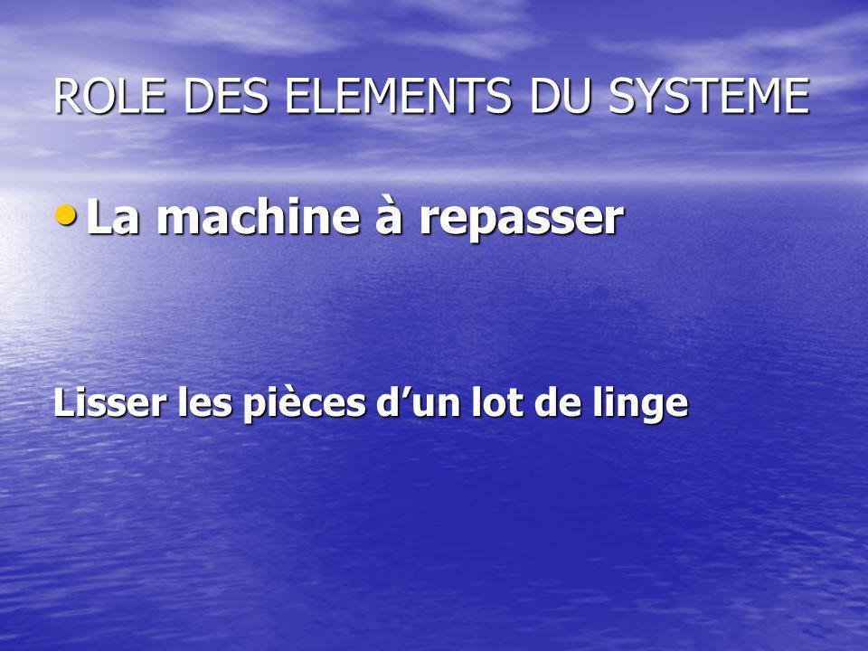 ROLE DES ELEMENTS DU SYSTEME La machine à repasser La machine à repasser Lisser les pièces dun lot de linge