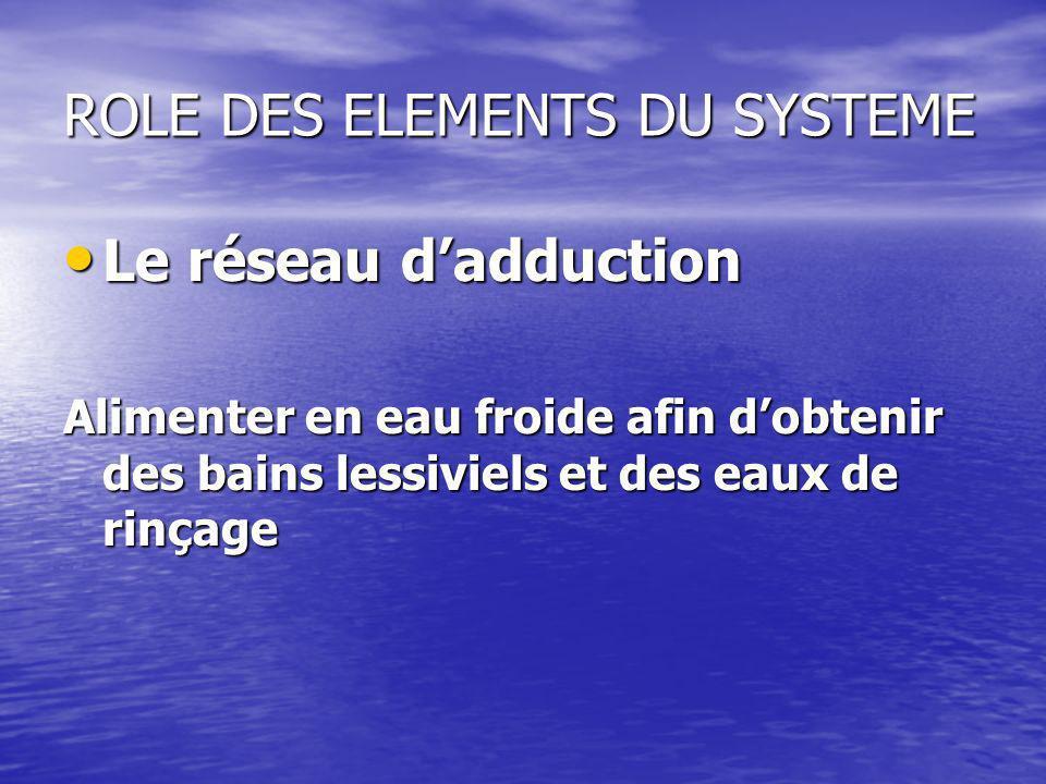 ROLE DES ELEMENTS DU SYSTEME Le réseau dadduction Le réseau dadduction Alimenter en eau froide afin dobtenir des bains lessiviels et des eaux de rinça