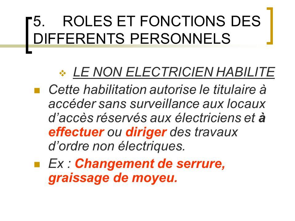 5.ROLES ET FONCTIONS DES DIFFERENTS PERSONNELS LE NON ELECTRICIEN HABILITE Cette habilitation autorise le titulaire à accéder sans surveillance aux lo