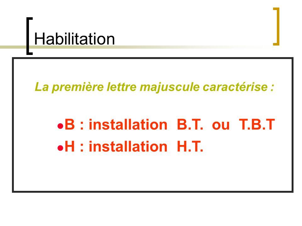 La première lettre majuscule caractérise : B : installation B.T. ou T.B.T H : installation H.T. Habilitation
