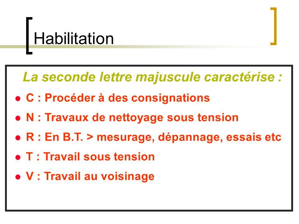 La seconde lettre majuscule caractérise : C : Procéder à des consignations N : Travaux de nettoyage sous tension R : En B.T. > mesurage, dépannage, es
