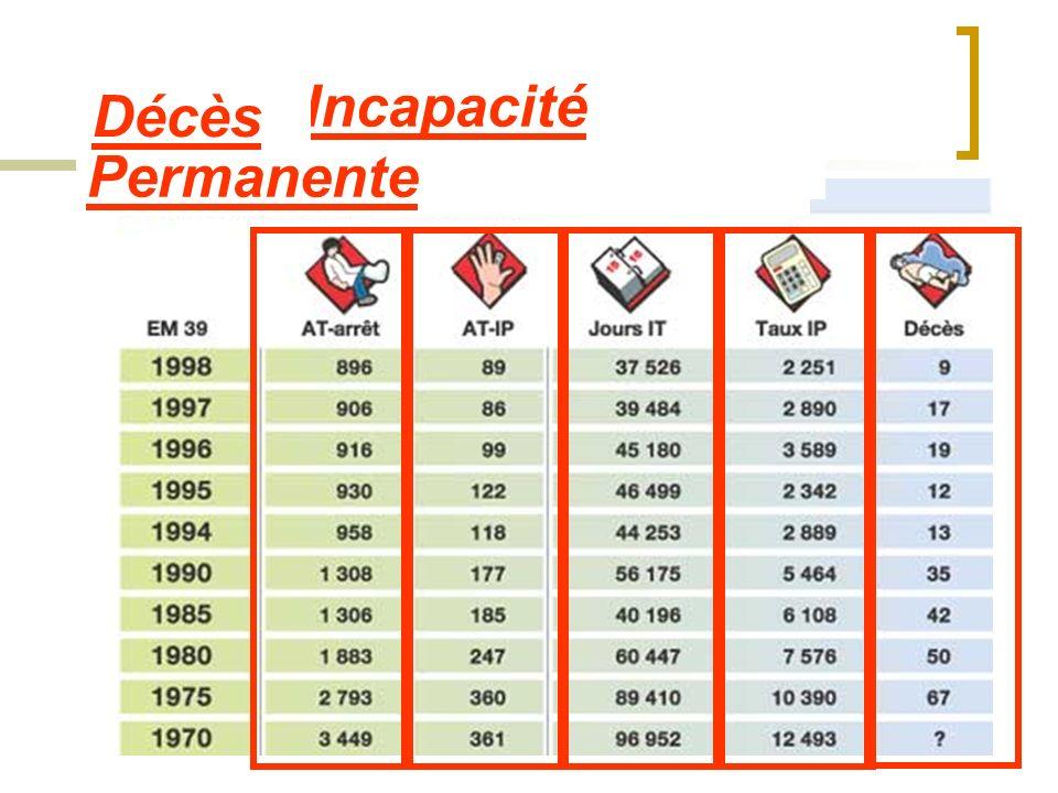 2.LOCAUX DACCES RESERVES AUX ELECTRICIENS La sécurité des personnes est trop importante pour être négligée .