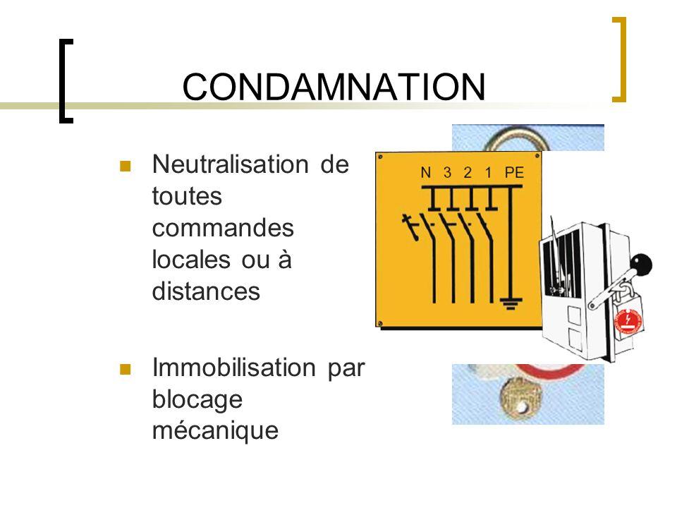 CONDAMNATION Neutralisation de toutes commandes locales ou à distances Immobilisation par blocage mécanique