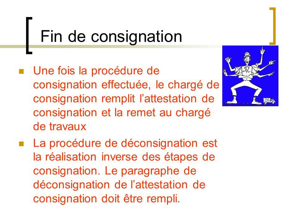 Fin de consignation Une fois la procédure de consignation effectuée, le chargé de consignation remplit lattestation de consignation et la remet au cha