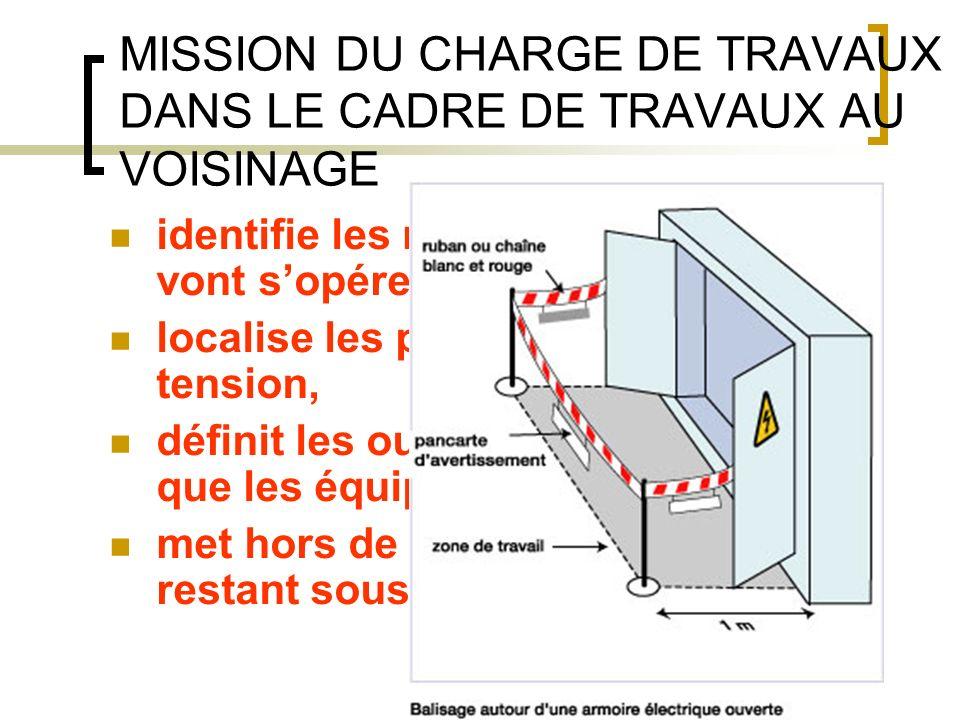 MISSION DU CHARGE DE TRAVAUX DANS LE CADRE DE TRAVAUX AU VOISINAGE identifie les matériels sur lesquels vont sopérer les travaux, localise les parties