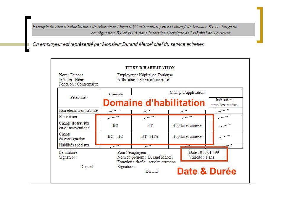 Domaine dhabilitation Date & Durée
