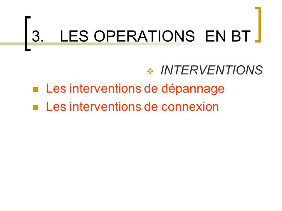 3.LES OPERATIONS EN BT MANOEUVRES Tout changement de configuration électrique.