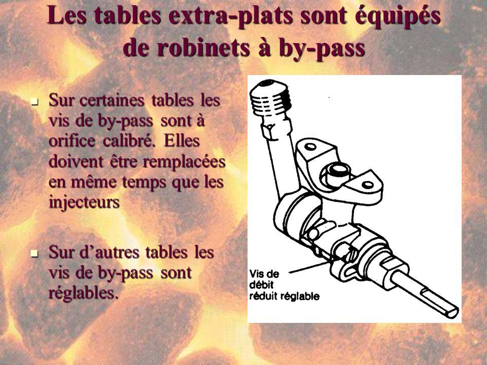 Les tables extra-plats sont équipés de robinets à by-pass Sur certaines tables les vis de by-pass sont à orifice calibré. Elles doivent être remplacée