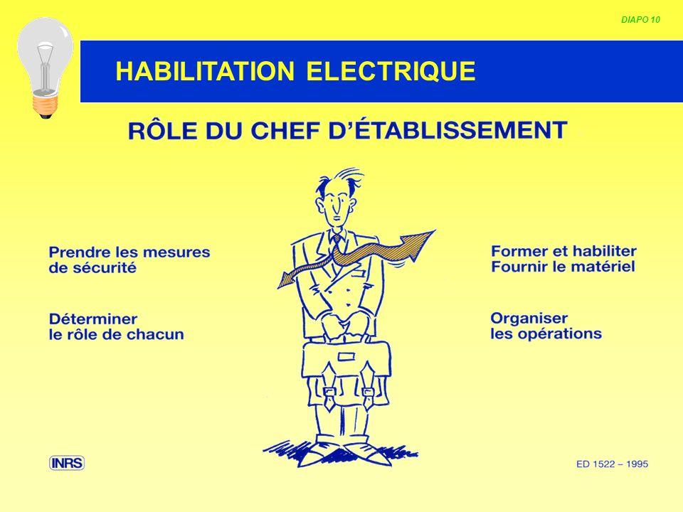 HABILITATION ELECTRIQUE DIAPO 10