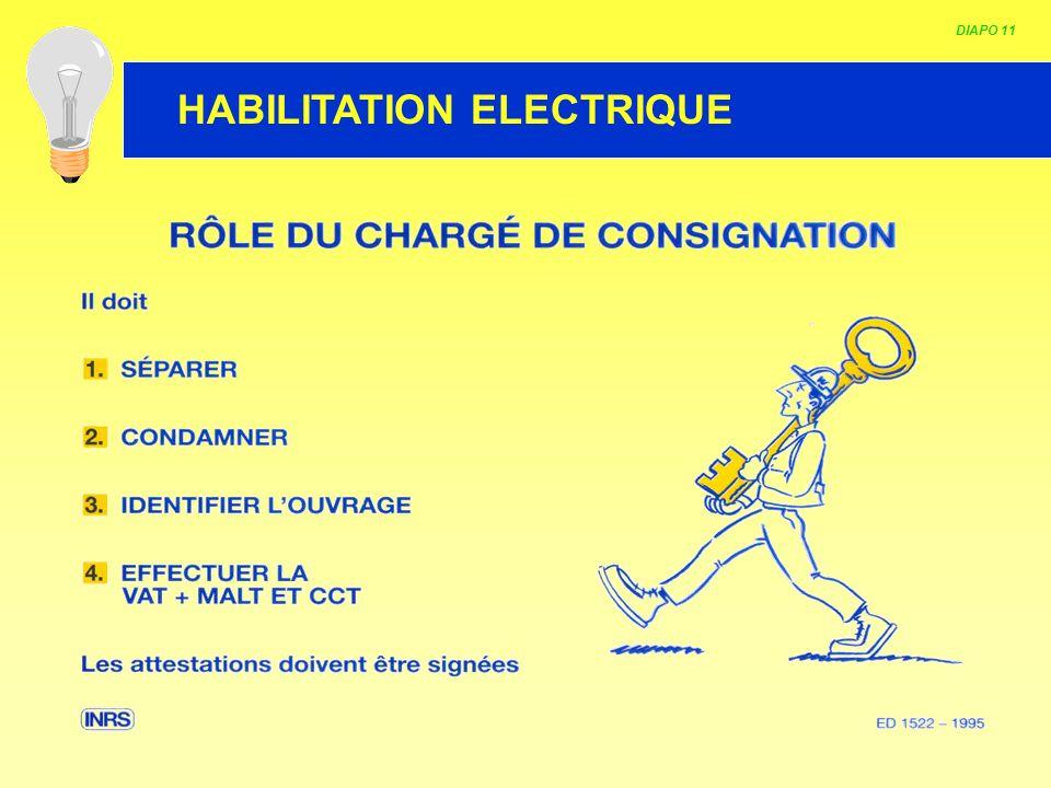HABILITATION ELECTRIQUE DIAPO 11