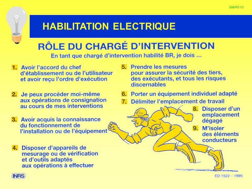 HABILITATION ELECTRIQUE DIAPO 13