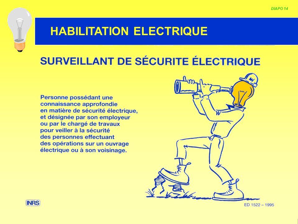 HABILITATION ELECTRIQUE DIAPO 14