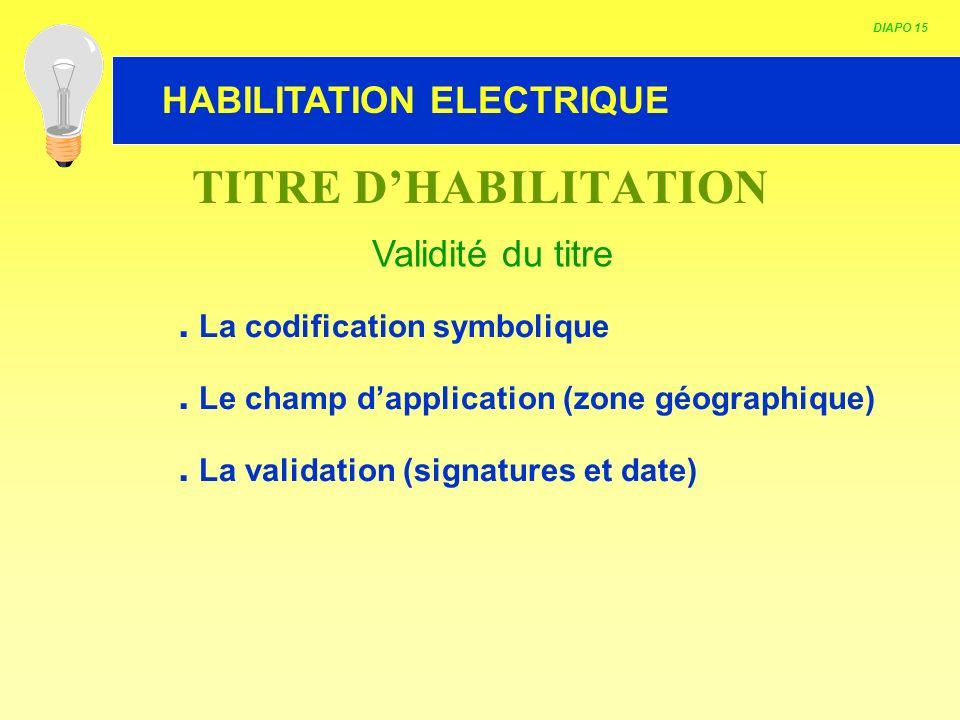 HABILITATION ELECTRIQUE Validité du titre. La codification symbolique. Le champ dapplication (zone géographique). La validation (signatures et date) T