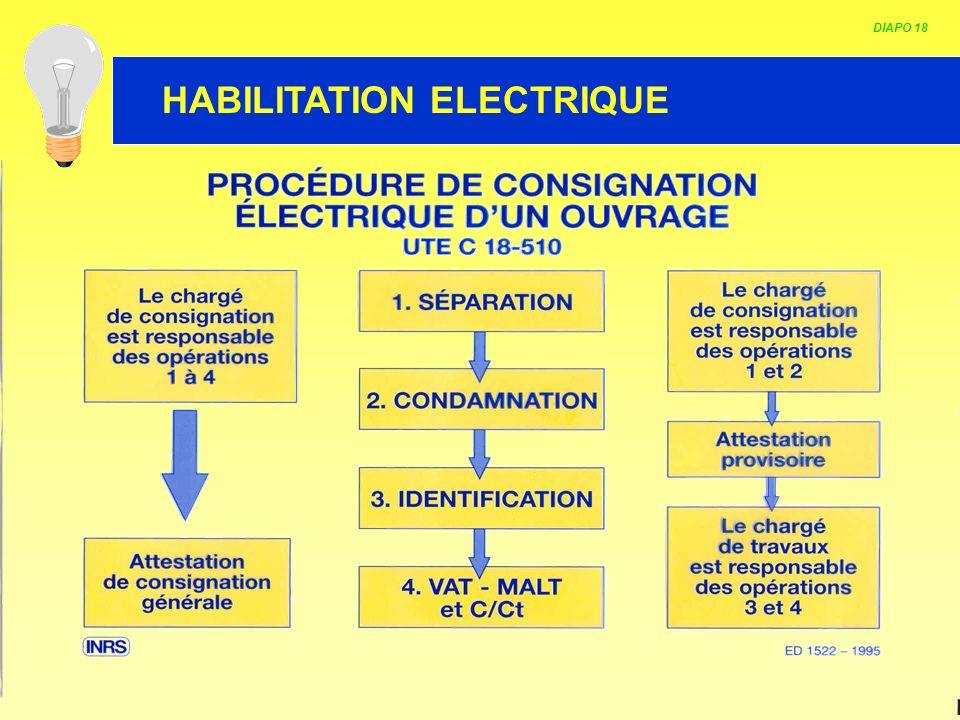 HABILITATION ELECTRIQUE DIAPO 18
