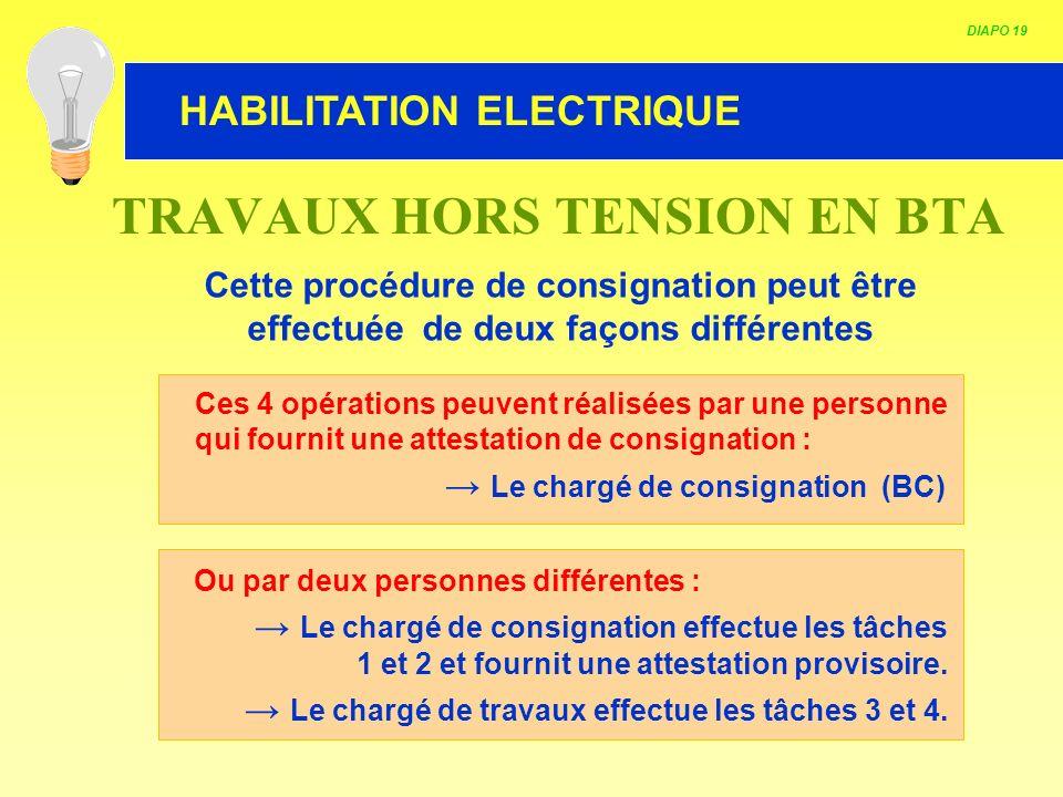HABILITATION ELECTRIQUE Cette procédure de consignation peut être effectuée de deux façons différentes TRAVAUX HORS TENSION EN BTA DIAPO 19 Ces 4 opér