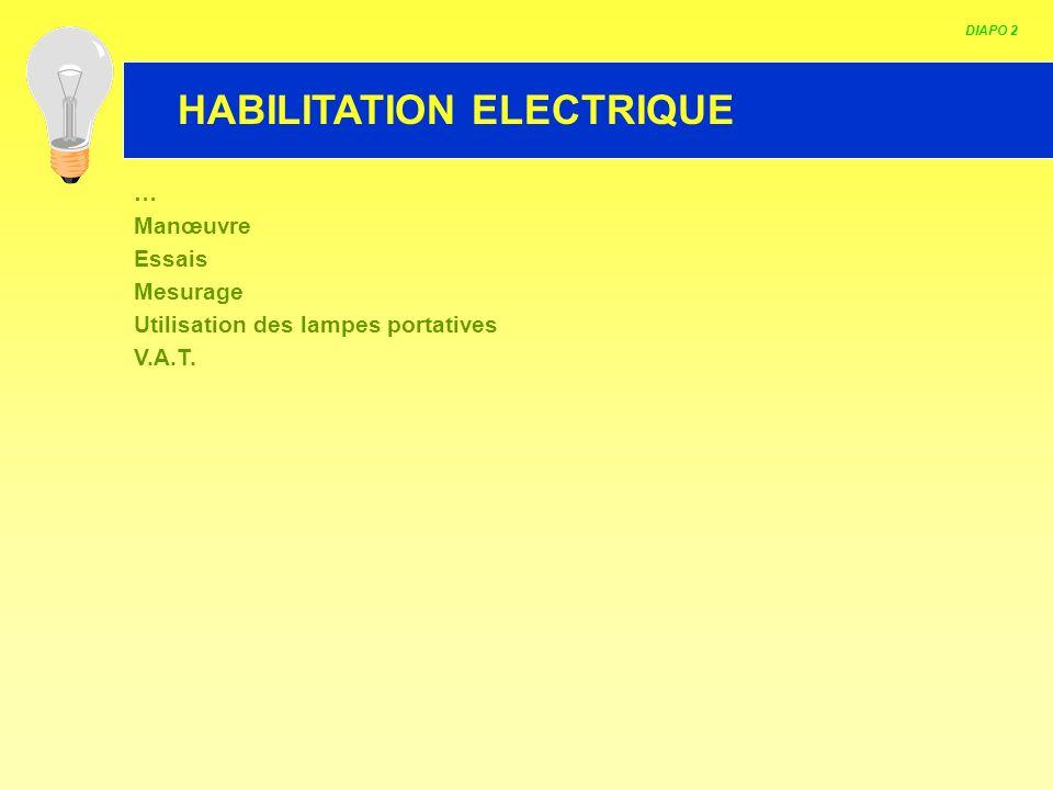 HABILITATION ELECTRIQUE DIAPO 2 … Manœuvre Essais Mesurage Utilisation des lampes portatives V.A.T.