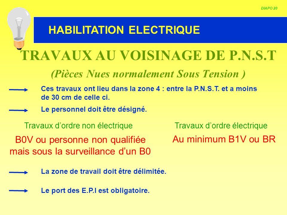 HABILITATION ELECTRIQUE TRAVAUX AU VOISINAGE DE P.N.S.T (Pièces Nues normalement Sous Tension ) Ces travaux ont lieu dans la zone 4 : entre la P.N.S.T
