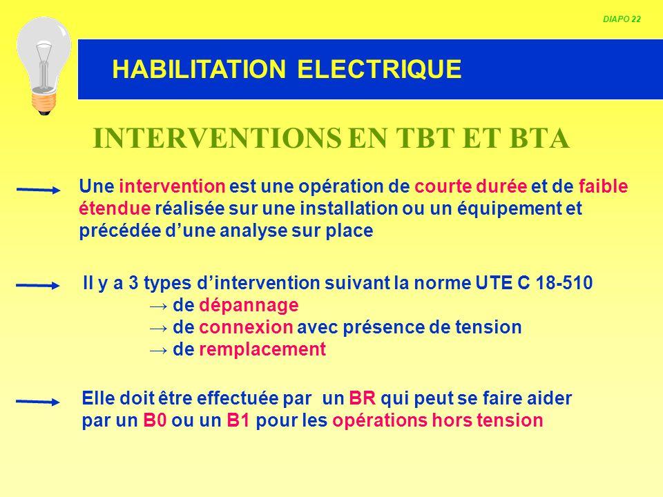 HABILITATION ELECTRIQUE INTERVENTIONS EN TBT ET BTA Une intervention est une opération de courte durée et de faible étendue réalisée sur une installat