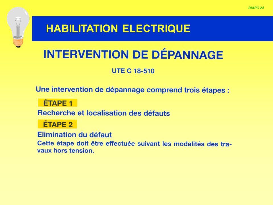 HABILITATION ELECTRIQUE DIAPO 24