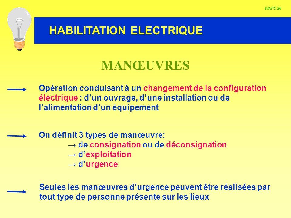 HABILITATION ELECTRIQUE MANŒUVRES Opération conduisant à un changement de la configuration électrique : dun ouvrage, dune installation ou de lalimenta