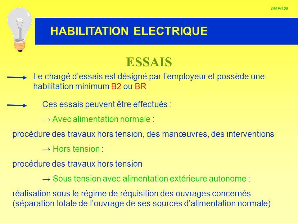 HABILITATION ELECTRIQUE ESSAIS Le chargé dessais est désigné par lemployeur et possède une habilitation minimum B2 ou BR Ces essais peuvent être effec
