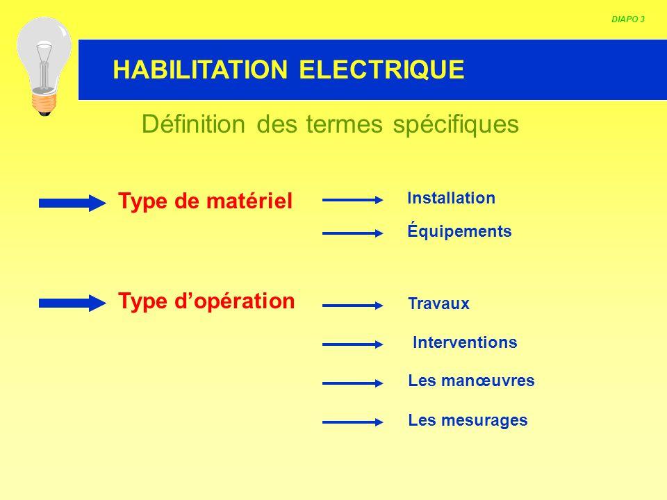HABILITATION ELECTRIQUE Type de matériel Installation Équipements Type dopération Travaux Interventions Définition des termes spécifiques Les manœuvre