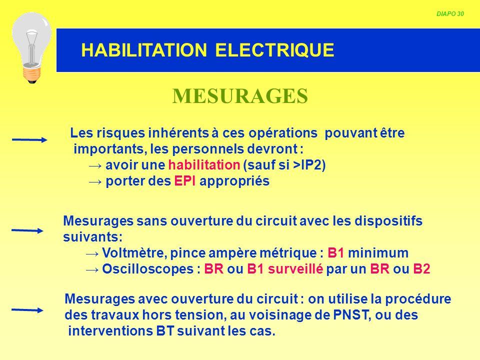 HABILITATION ELECTRIQUE MESURAGES Les risques inhérents à ces opérations pouvant être importants, les personnels devront : avoir une habilitation (sau