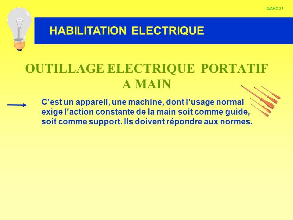 HABILITATION ELECTRIQUE OUTILLAGE ELECTRIQUE PORTATIF A MAIN Cest un appareil, une machine, dont lusage normal exige laction constante de la main soit