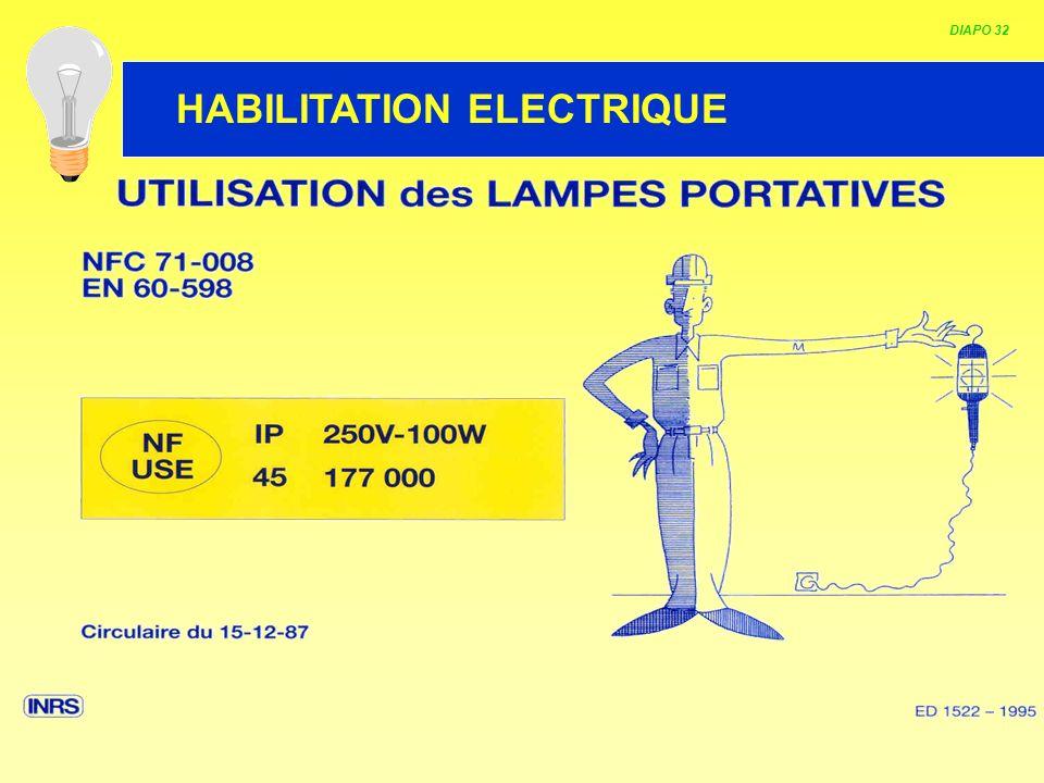 HABILITATION ELECTRIQUE DIAPO 32