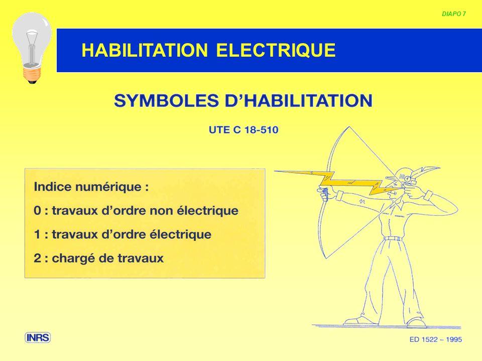 HABILITATION ELECTRIQUE DIAPO 8