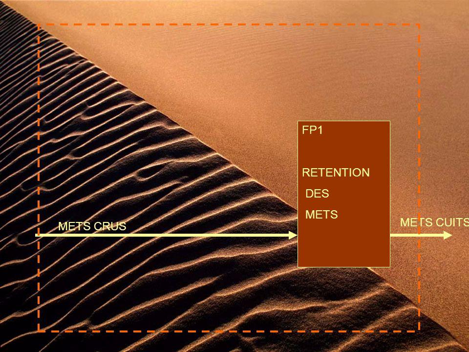 FP1 RETENTION DES METS METS CRUS METS CUITS