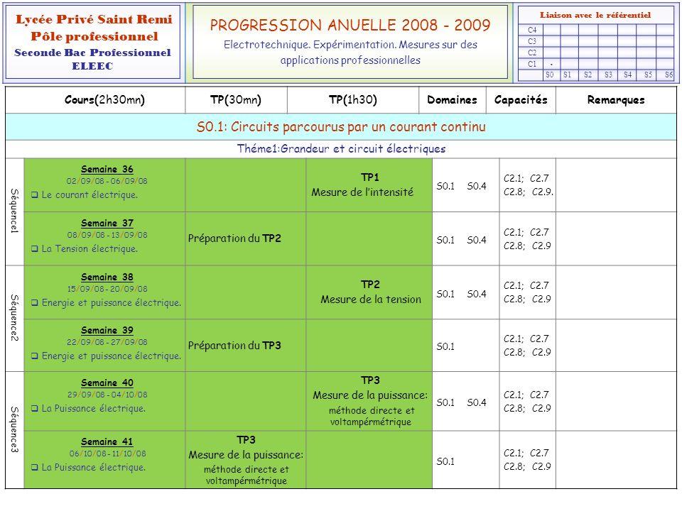 Liaison avec le référentiel x S0 S1S2 S3S4S5 S6 C1 C2 C3 C4 Lycée Privé Saint Remi Pôle professionnel Seconde Bac Professionnel ELEEC PROGRESSION ANUELLE 2008 - 2009 Electrotechnique.